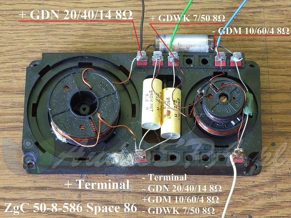 Podłączenie zwrotnicy ZgC 50-8-586 Tonsil Space 86