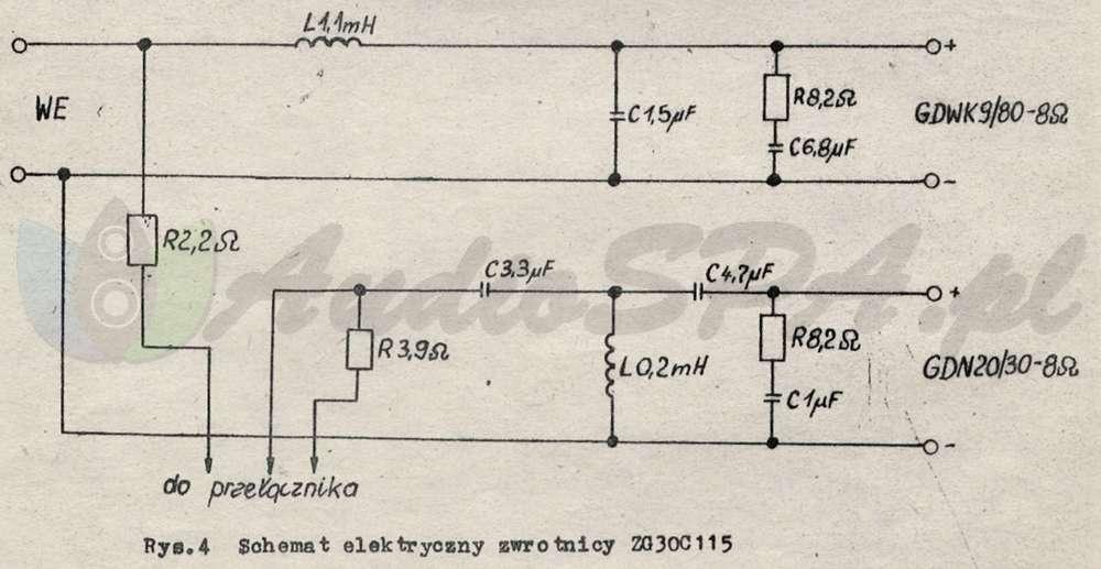 Schemat zwrotnicy Tonsil ZG30C115