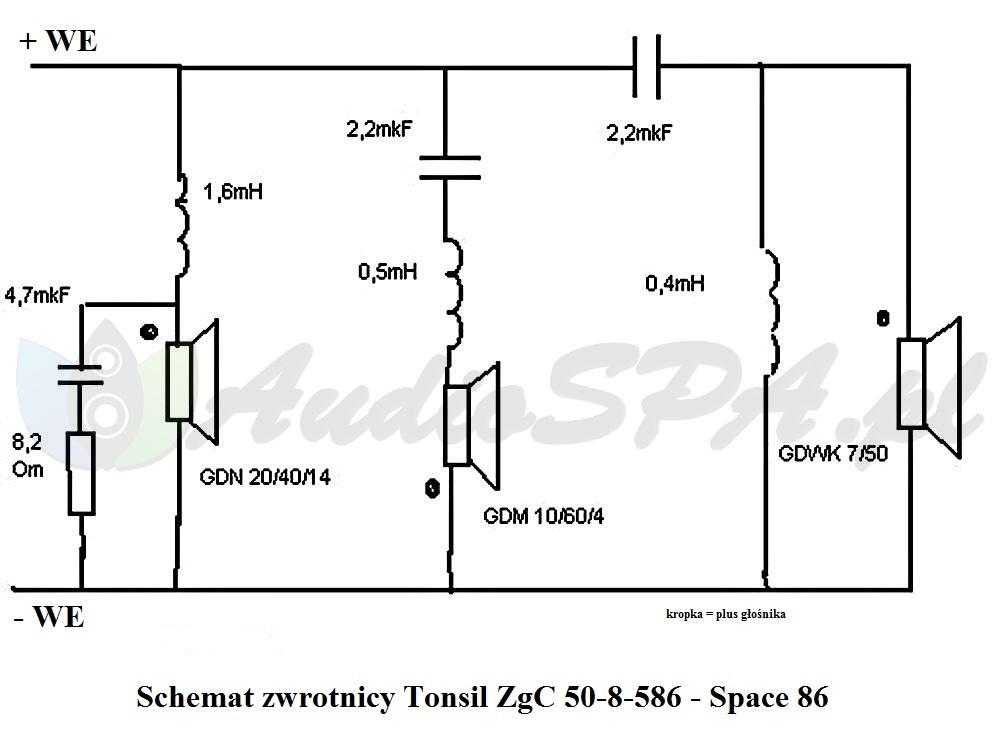 Schemat zwrotnicy ZgC 50-8-586 Tonsil Space 86