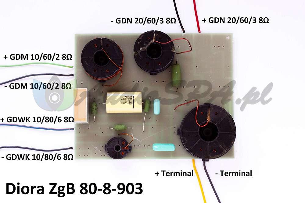 Podłączenie zwrotnicy Diora ZgB 80-8-903 Przód