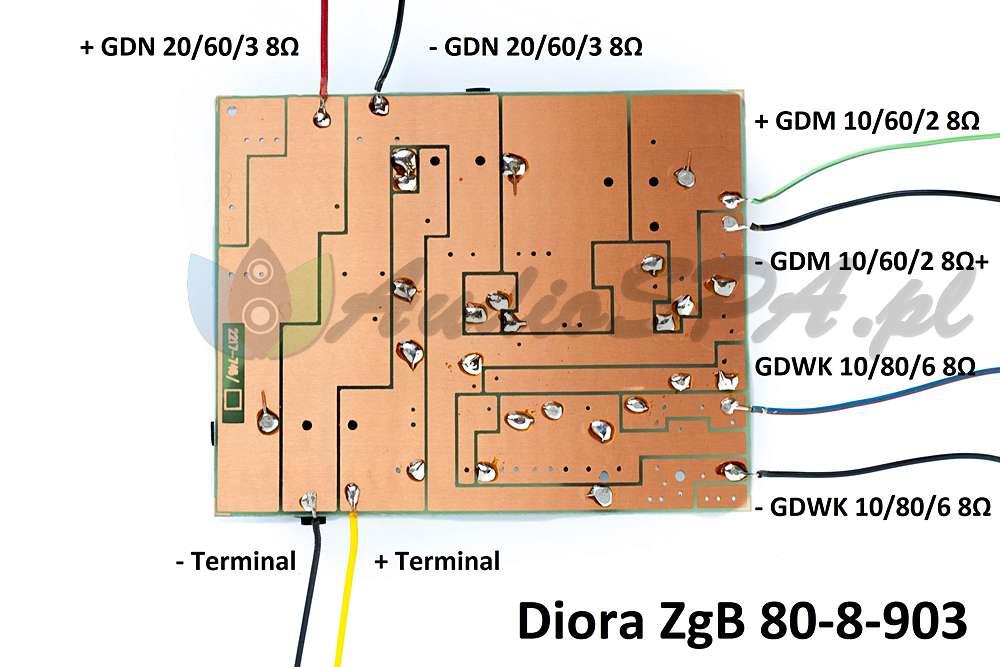 Podłączenie zwrotnicy Diora ZgB 80-8-903 Tył
