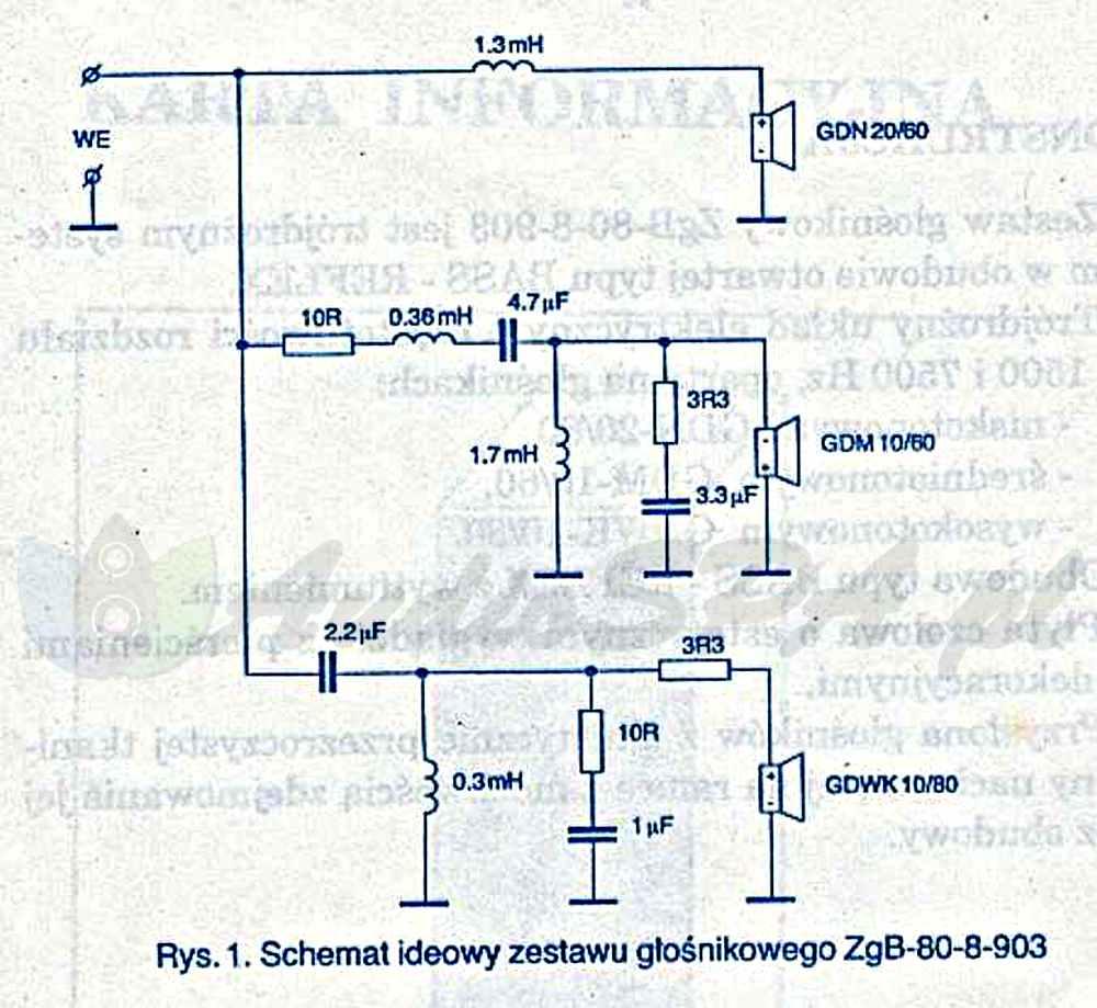 Schemat zwrotnicy Diora ZgB 80-8-903