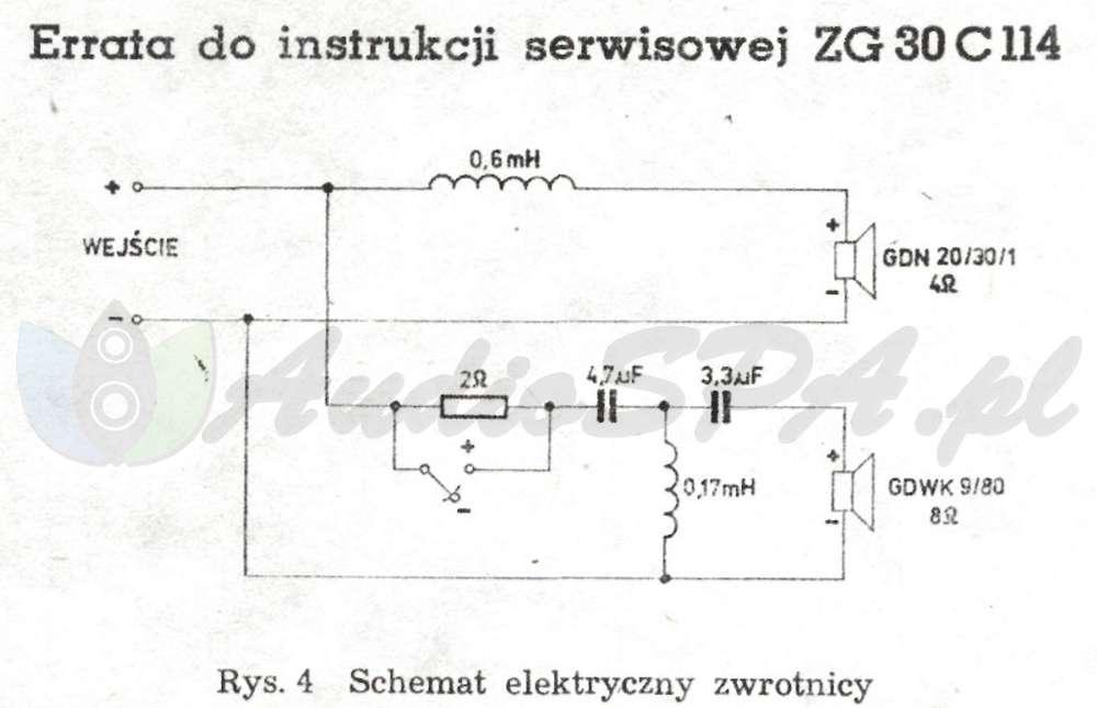 Schemat zwrotnicy Tonsil ZG30C114