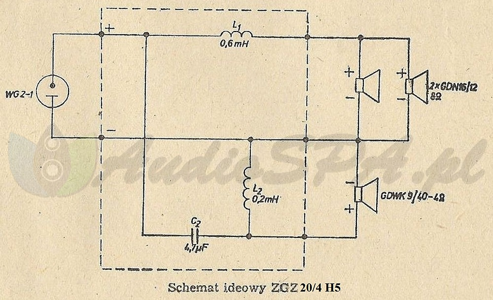 Schemat zwrotnicy Diora ZGZ 20/4 H5