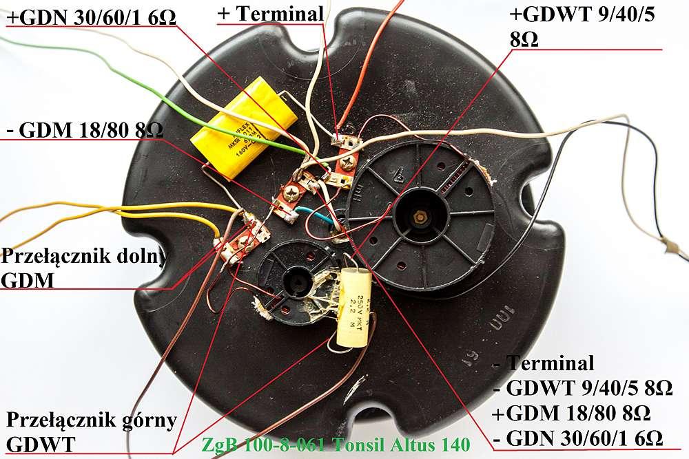 Podłączenie zwrotnicy ZgB 100-8-061 Tonsil Altus 140