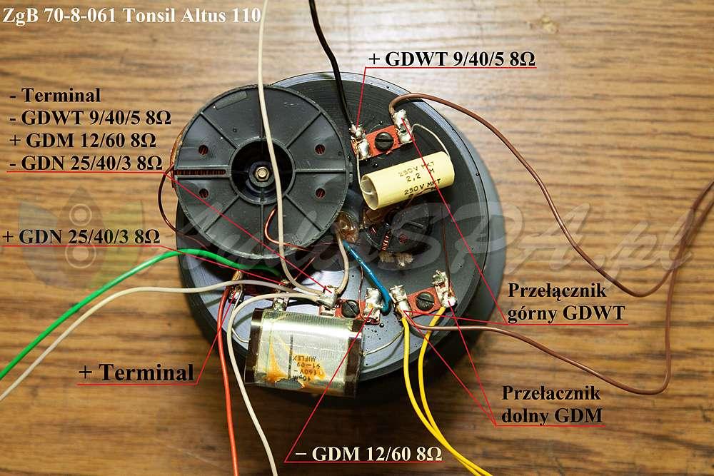 Podłączenie zwrotnicy ZgB 70-8-061 Tonsil Altus 110