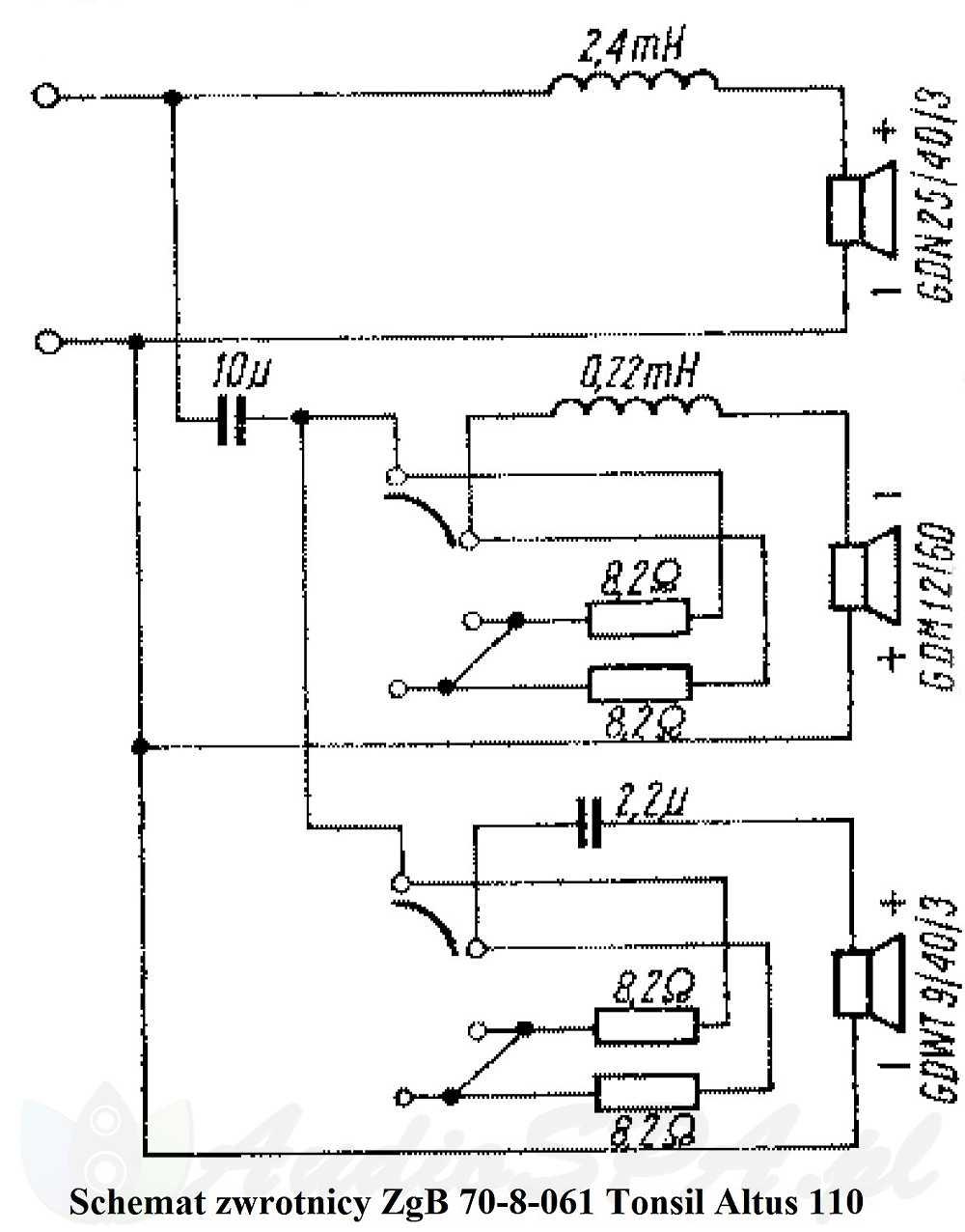 Schemat zwrotnicy ZgB 70-8-061 Tonsil Altus 110